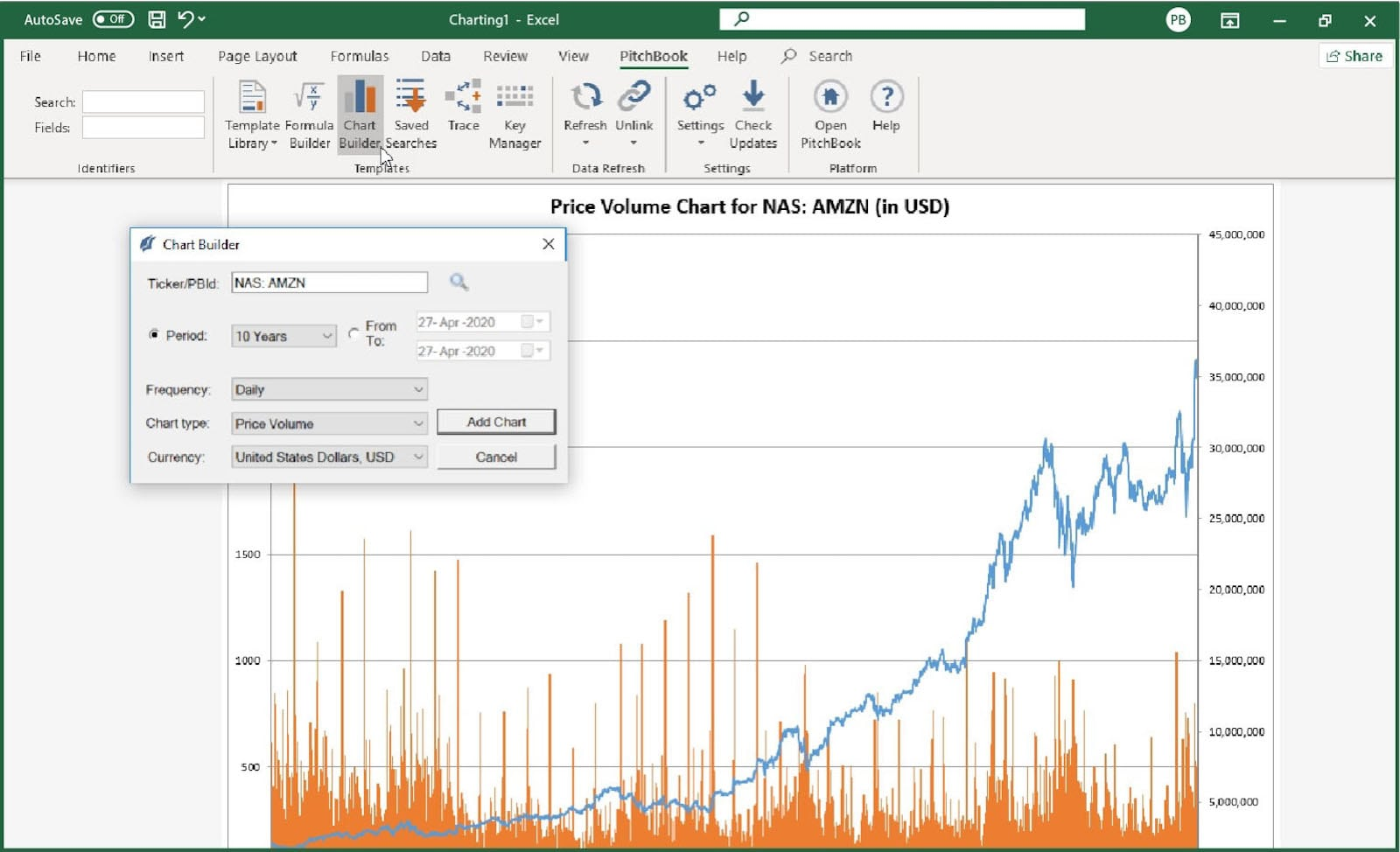 PitchBook Excel Plugin 10 year price volume chart for NAS: AMZN in USD