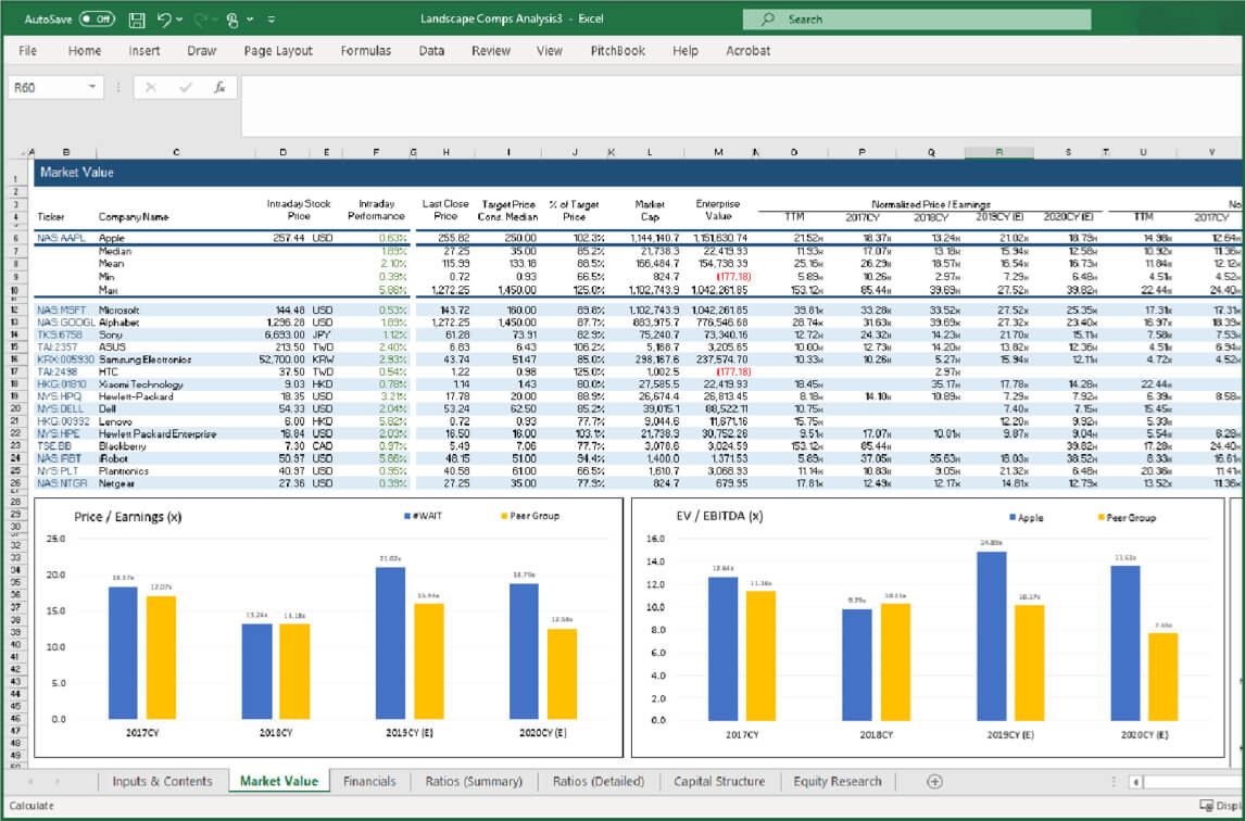 PitchBook's excel plugin showing market value data for a group of public companies.